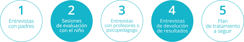 circulos5